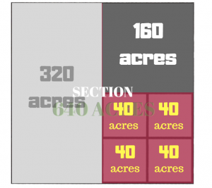 Sections explained by WV Real Estate School
